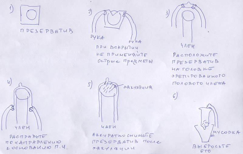 Видео инструкция презервативов